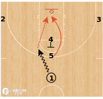 Basketball Play - Illinois Fighting Illini - Stack Spain