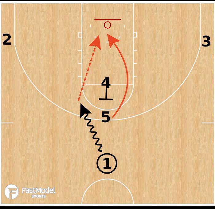 Basketball Play - Illinois Fighting Illini - Stack Spain