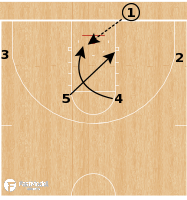 Basketball Play - Illinois Fighting Illini - Brush Screen Dive