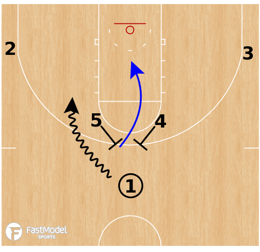 Basketball Play - Duke Blue Devils - Horns V Pop