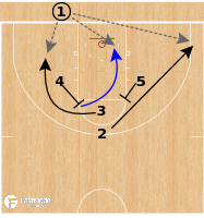 Basketball Play - Kentucky Wildcats - 3 High BLOB