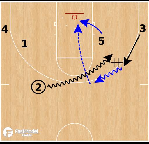 Basketball Play - Kentucky Wildcats - DHO Roll