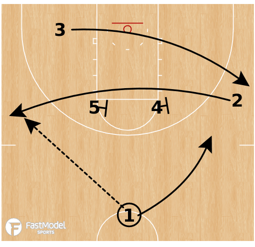Basketball Play - Rutgers Scarlet Knights - Iverson Fist