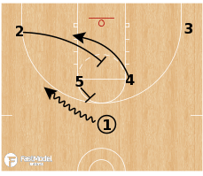 Basketball Play - Andorra - Horns Veer