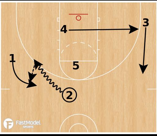Basketball Play - Andorra - Horns Veer