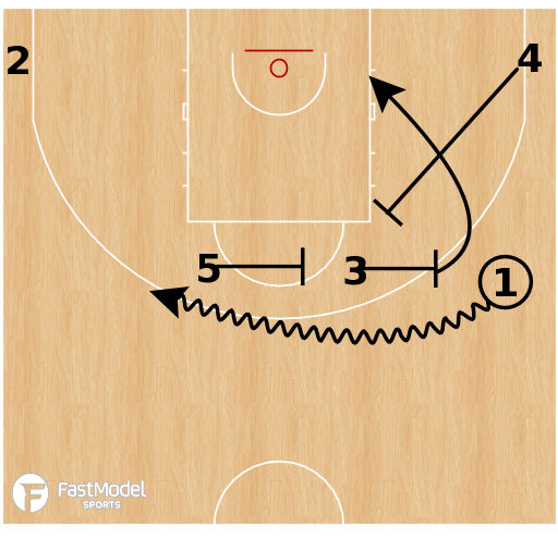 Basketball Play - Fenerbahce - Double Drag Lob