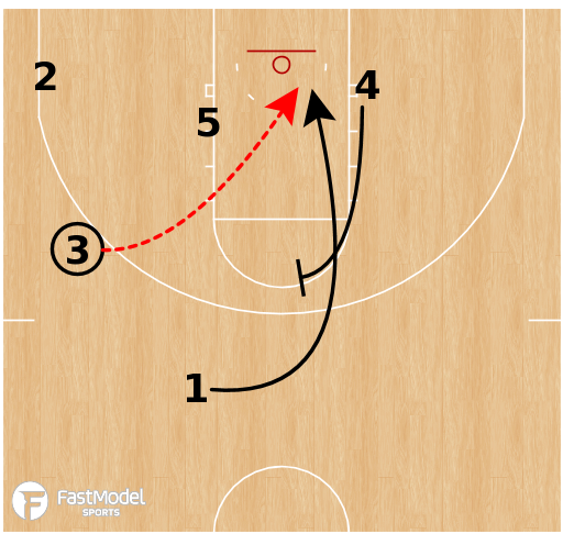 Basketball Play - West Virginia Mountaineers - X Lob Shuffle Stagger