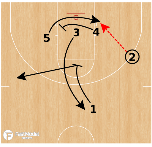Basketball Play - Tennessee Volunteers - Floppy Punch