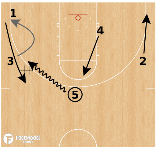 Basketball Play - Tennessee Volunteers - Floppy DHO High Low