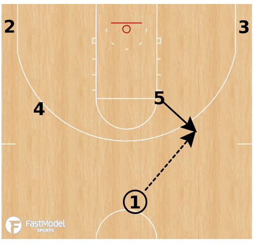 Basketball Play - Michigan State Spartans - Elbow Away STS