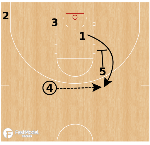 Basketball Play - Michigan State Spartans - Elbow Away Pindown