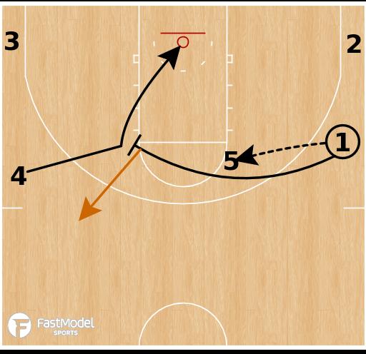 Basketball Play - Texas Longhorns - Point Over