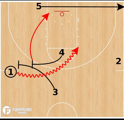 Basketball Play - Houston Cougars - Shallow Double Drag
