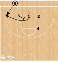 Basketball Play - Houston Cougars - L Hammer BLOB