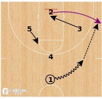 Basketball Play - LSU Tigers - Diamond Fist