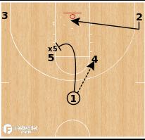 Basketball Play - Oregon Ducks - Horns Rip Triple