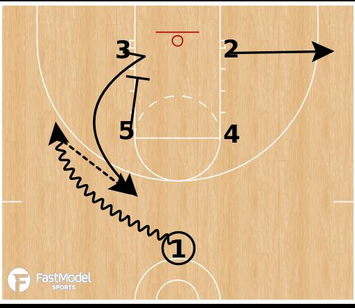 Basketball Play - Baylor Bears - Box Zipper