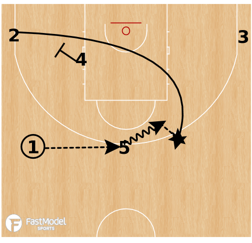 Basketball Play - Slovenia - Gut Flare
