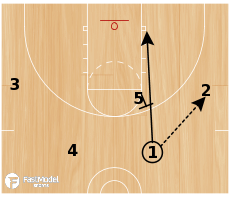 Basketball Play - Play of the Day 01-24-2012: Twist