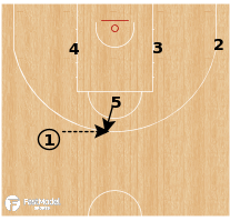 Basketball Play - Fenerbahce - Punch