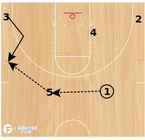 Basketball Play - Roll