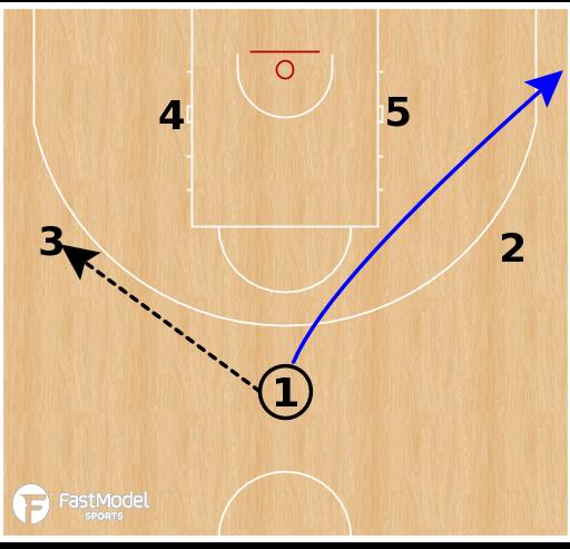 Basketball Play - Duke Blue Devils - Ball Screen Motion