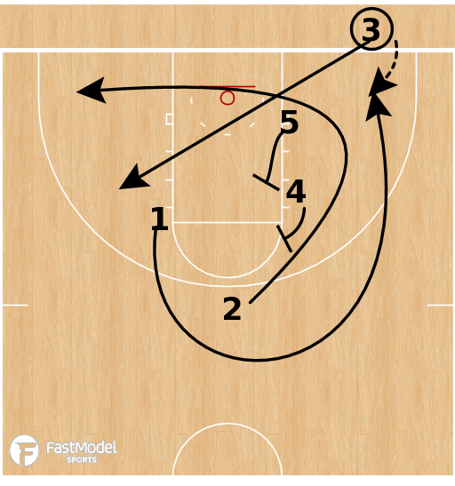 Basketball Play - Western Michigan Broncos - Double Stagger BLOB