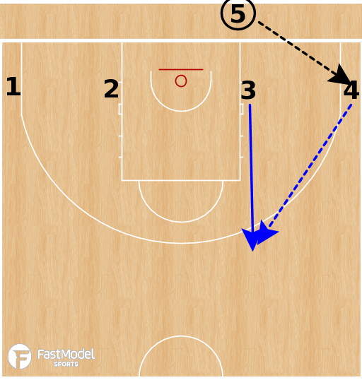 Basketball Play - Michigan State Spartans - STS ATO BLOB