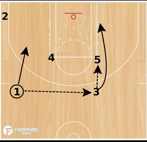 Basketball Play - Rosenthal: 35 Pinch