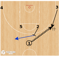 Basketball Play - Chicago Bulls - Horns Weave PNR/P