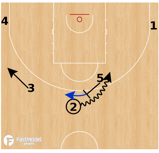 Basketball Play - Chicago Bulls - Horns Weave PNR/P