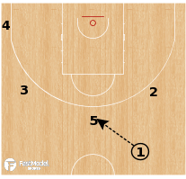 Basketball Play - Houston Rockets - Pitch Back ISO