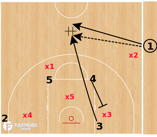 Basketball Play - Tenerife - Zipper X Wings SLOB