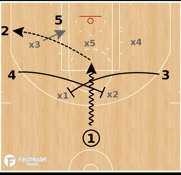 Basketball Play - Utah Jazz - Inside Screen Zone O