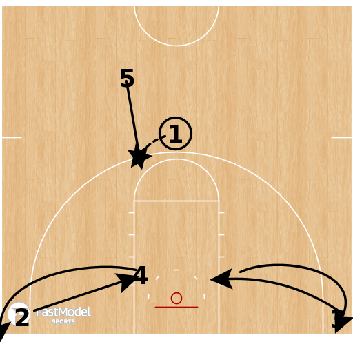 Basketball Play - MSU Transition