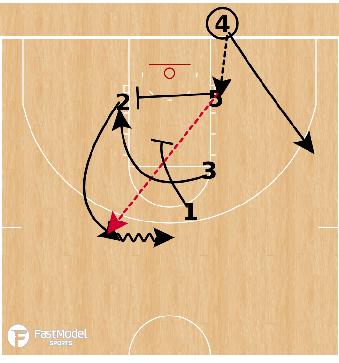 Basketball Play - Minnesota Golden Gophers - Box BLOB