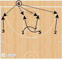 Basketball Play - Sparktak Primorie - 4 Across 1 Down BLOB