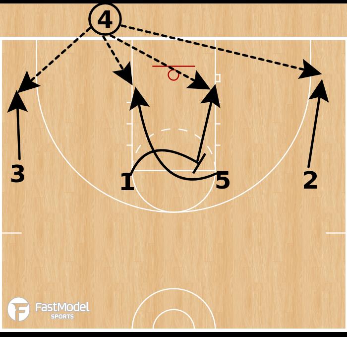 Basketball Play - Sparktak Primorie - 4 Across 1 Down BLOB