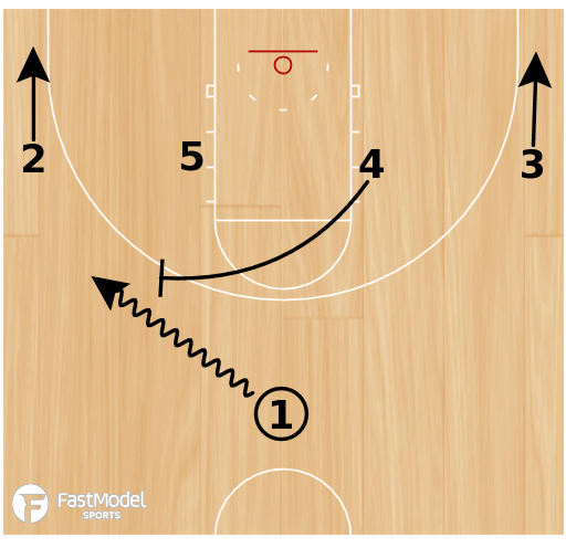 Basketball Play - Play of the Day 02-25-2012: 1-4 Twist