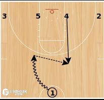 Basketball Play - Hold