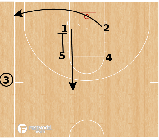 Basketball Play - Xavier Musketeers - Quick Up SLOB