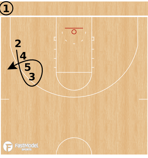Basketball Play - Michigan Wolverines - Deep Corner