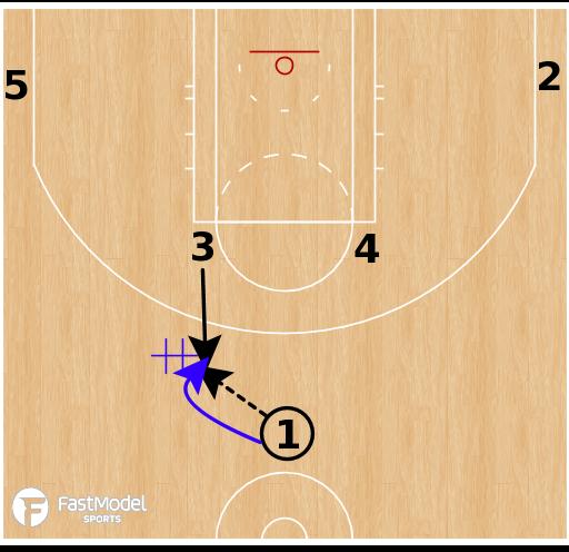 Juego de baloncesto - Utah Jazz - Horns Pitch Back Doble salida ATO