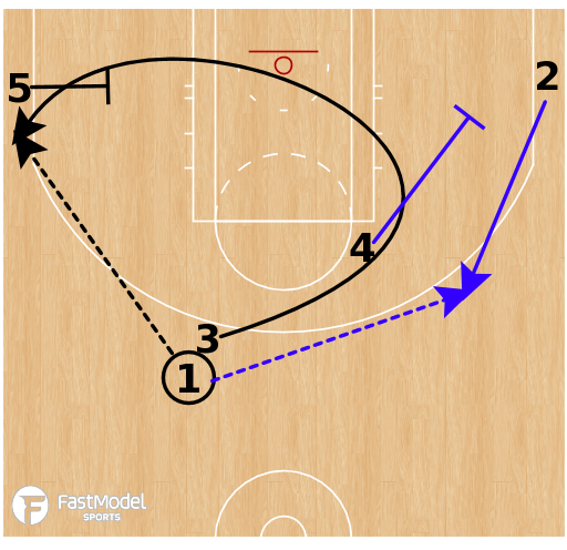 Basketball Play - Utah Jazz - Horns Pitch Back Double Exit ATO