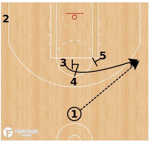 Basketball Play - Utah Jazz - Iverson Stagger Away ATO
