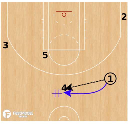 Basketball Play - Utah Jazz - Misdirection Pin Down Elbow Curl ATO