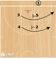"Basketball Play - Last Second BLOB - ""Saints"""