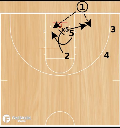 "Basketball Play - Last Second BLOB - ""Saints"""