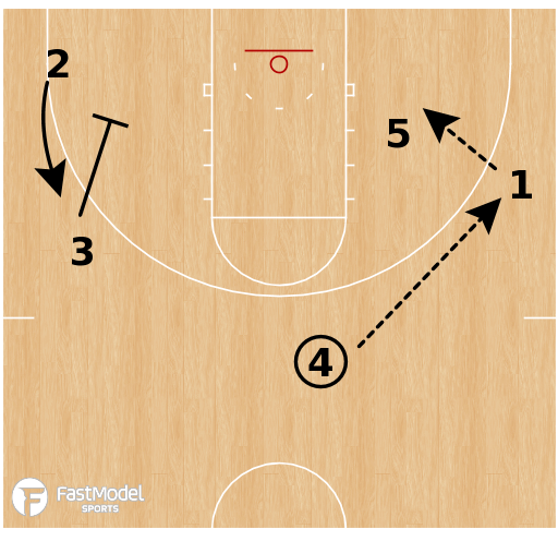 Basketball Play - Iowa Hawkeyes WBB - Post Seal ISO