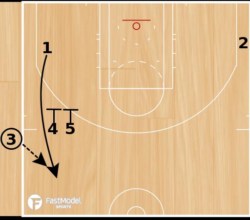 Basketball Play - Rosenthal: Sideline Laker 45